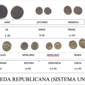 Moneda Romana República